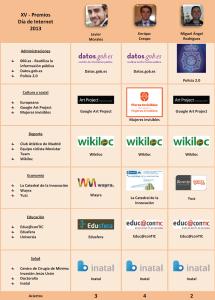 Porrra premios Día de Internet 2013